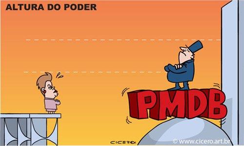 charge_dilma_pmdb_congresso