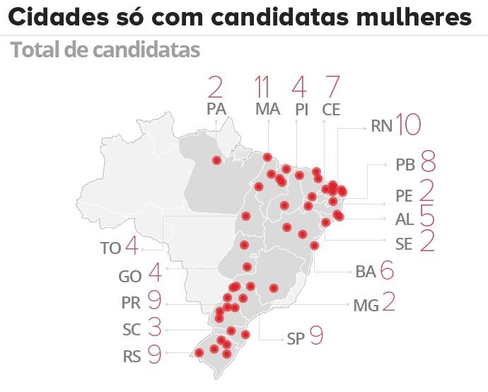 cidades-so-com-candidatas-mulheres-1