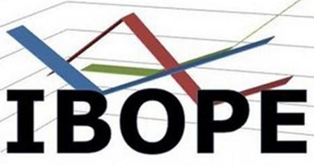 Ibope