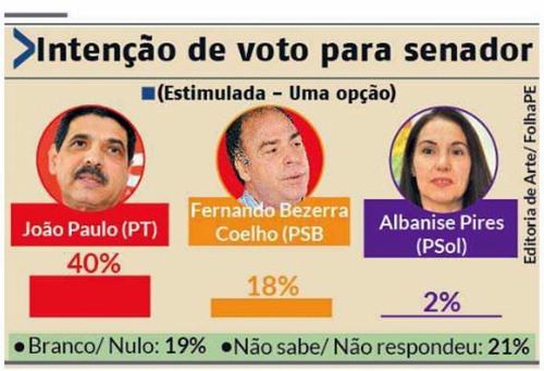 João-Paulo-Bezerra